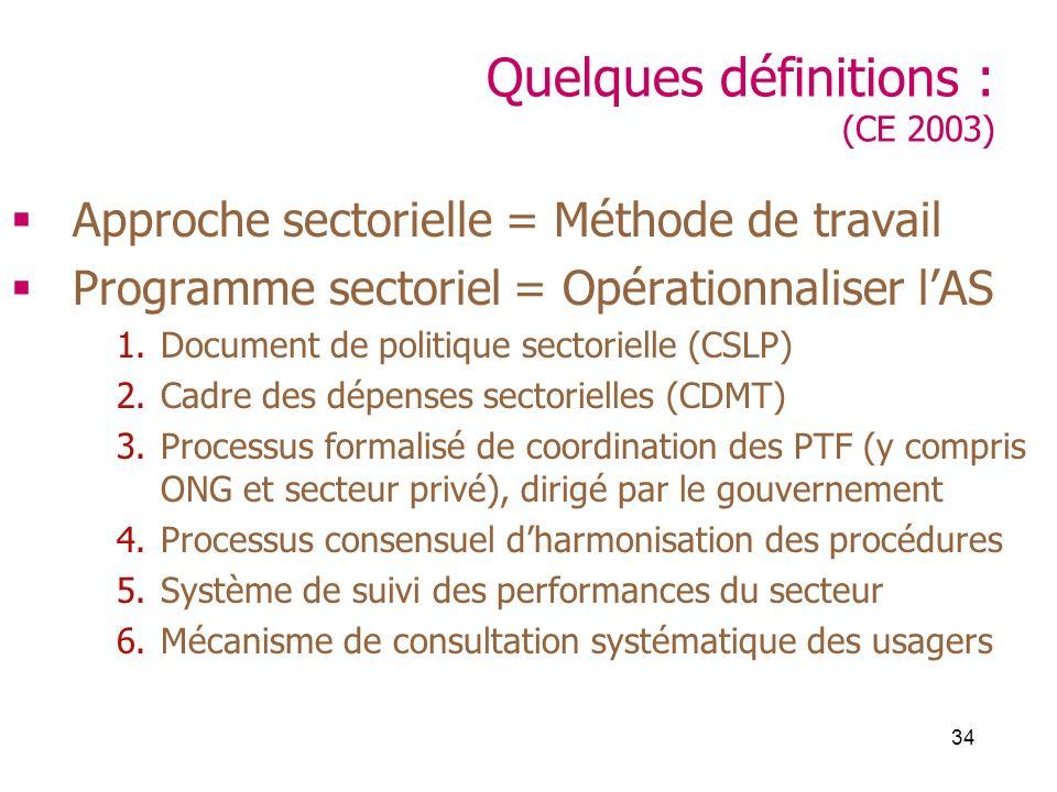 34 Quelques définitions : (CE 2003) Approche sectorielle = Méthode de travail Programme sectoriel = Opérationnaliser lAS 1.Document de politique sectorielle (CSLP) 2.Cadre des dépenses sectorielles (CDMT) 3.Processus formalisé de coordination des PTF (y compris ONG et secteur privé), dirigé par le gouvernement 4.Processus consensuel dharmonisation des procédures 5.Système de suivi des performances du secteur 6.Mécanisme de consultation systématique des usagers