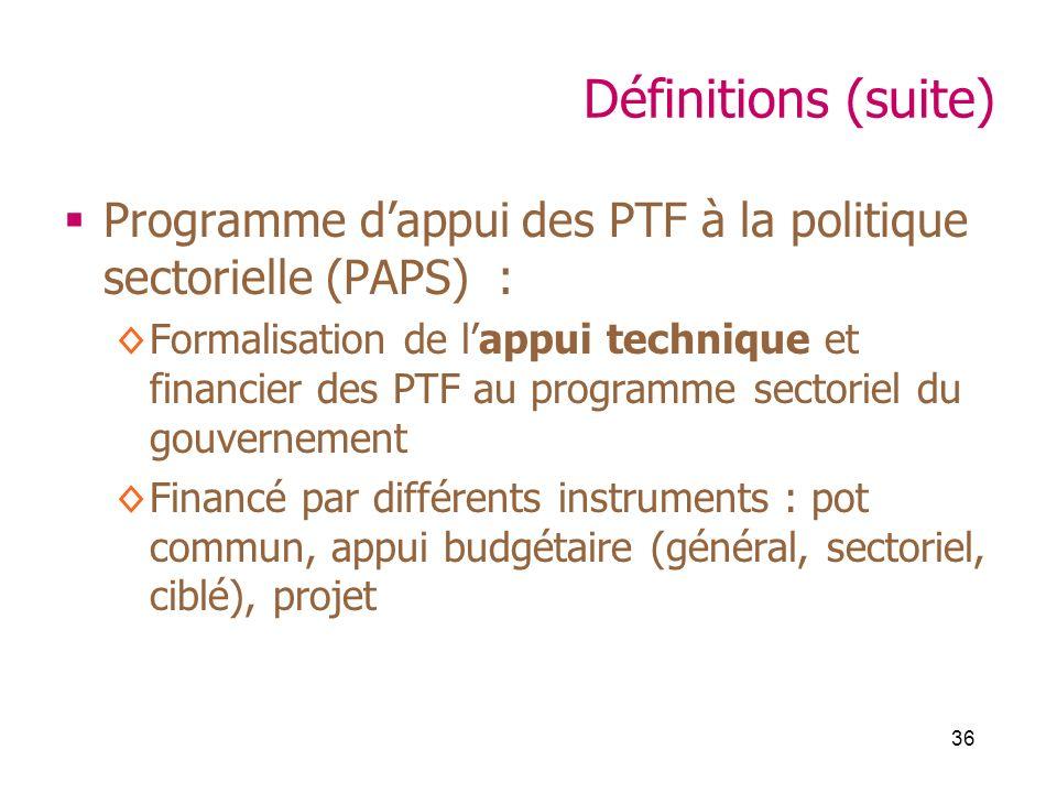 36 Définitions (suite) Programme dappui des PTF à la politique sectorielle (PAPS) : Formalisation de lappui technique et financier des PTF au programme sectoriel du gouvernement Financé par différents instruments : pot commun, appui budgétaire (général, sectoriel, ciblé), projet