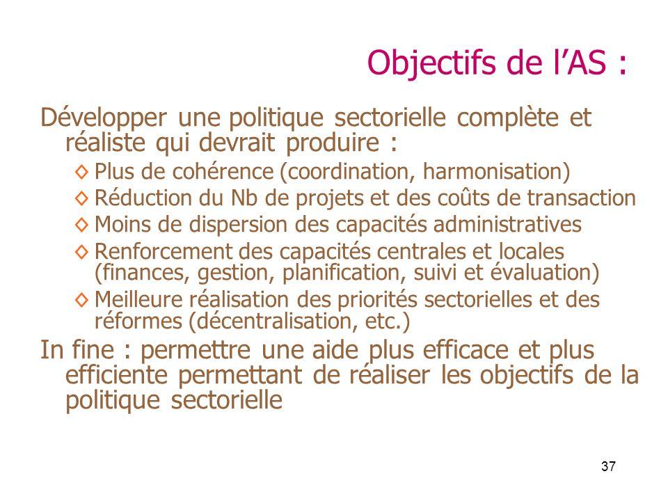 37 Objectifs de lAS : Développer une politique sectorielle complète et réaliste qui devrait produire : Plus de cohérence (coordination, harmonisation)