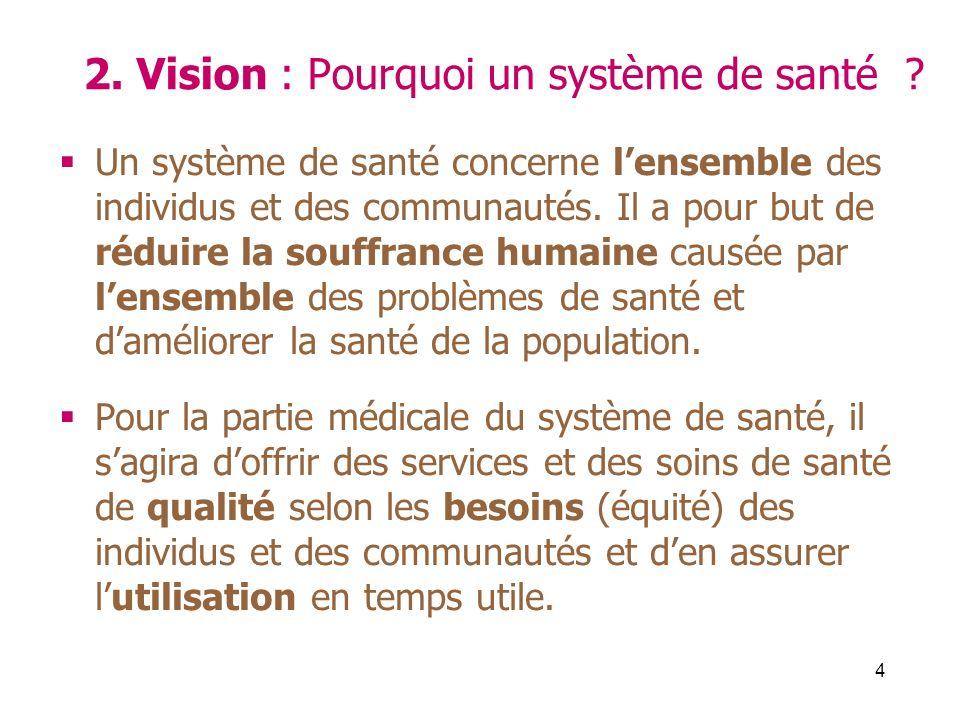 4 2. Vision : Pourquoi un système de santé ? Un système de santé concerne lensemble des individus et des communautés. Il a pour but de réduire la souf