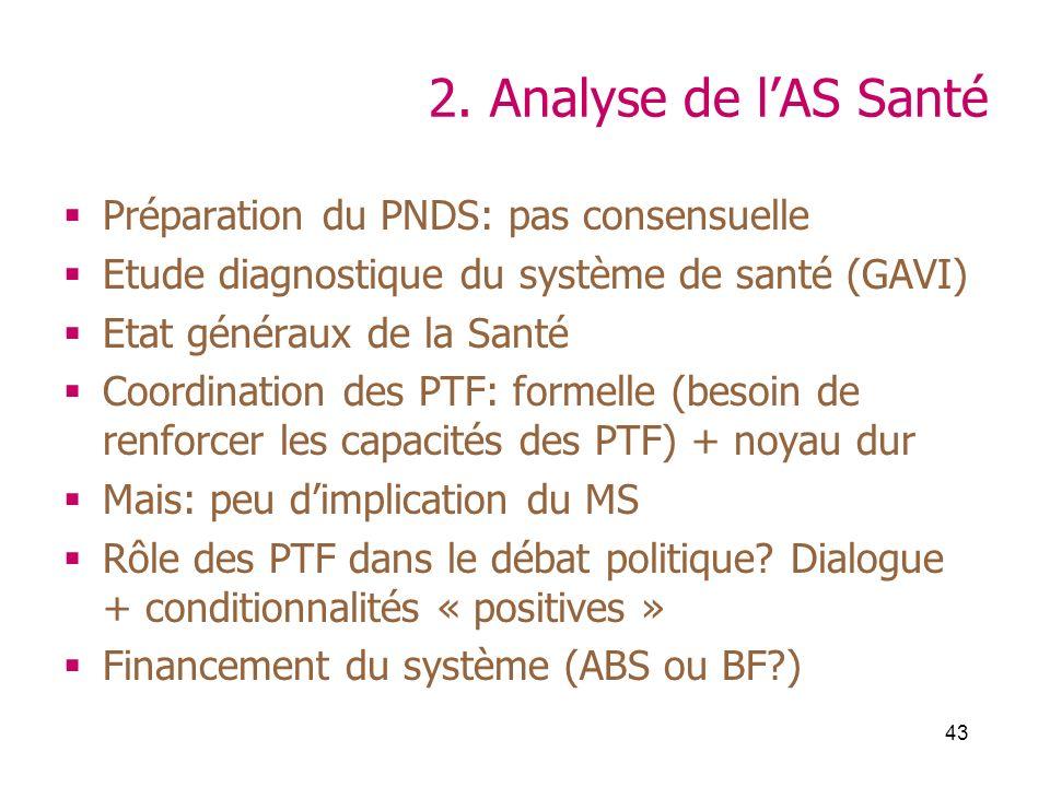 43 2. Analyse de lAS Santé Préparation du PNDS: pas consensuelle Etude diagnostique du système de santé (GAVI) Etat généraux de la Santé Coordination