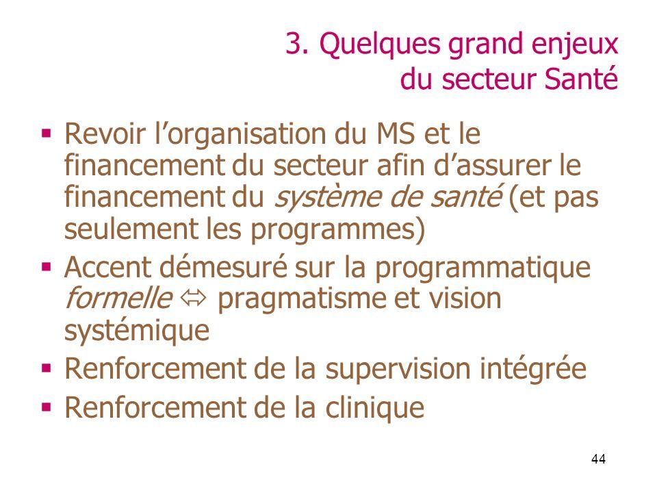 44 3. Quelques grand enjeux du secteur Santé Revoir lorganisation du MS et le financement du secteur afin dassurer le financement du système de santé
