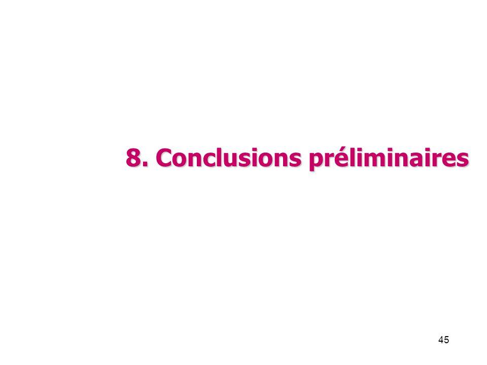45 8. Conclusions préliminaires