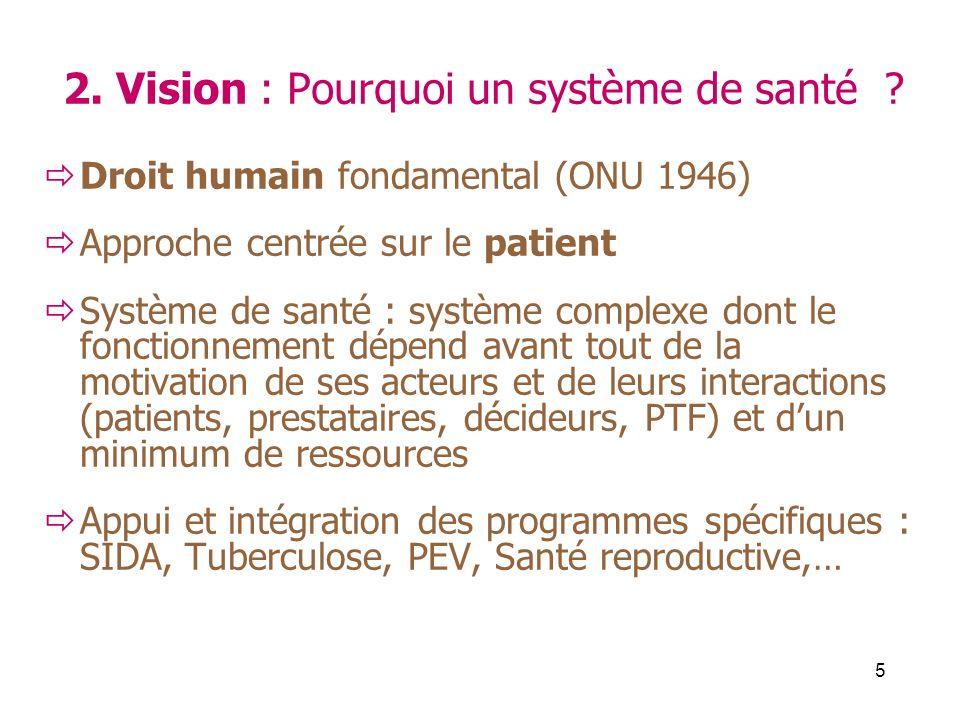5 2. Vision : Pourquoi un système de santé ? Droit humain fondamental (ONU 1946) Approche centrée sur le patient Système de santé : système complexe d