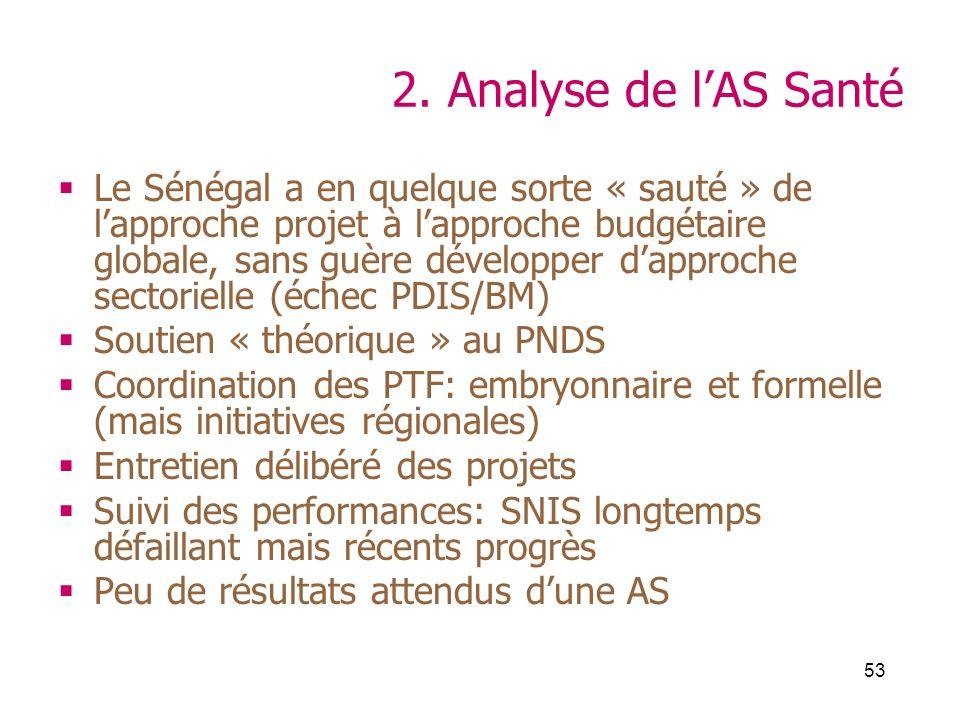 53 2. Analyse de lAS Santé Le Sénégal a en quelque sorte « sauté » de lapproche projet à lapproche budgétaire globale, sans guère développer dapproche