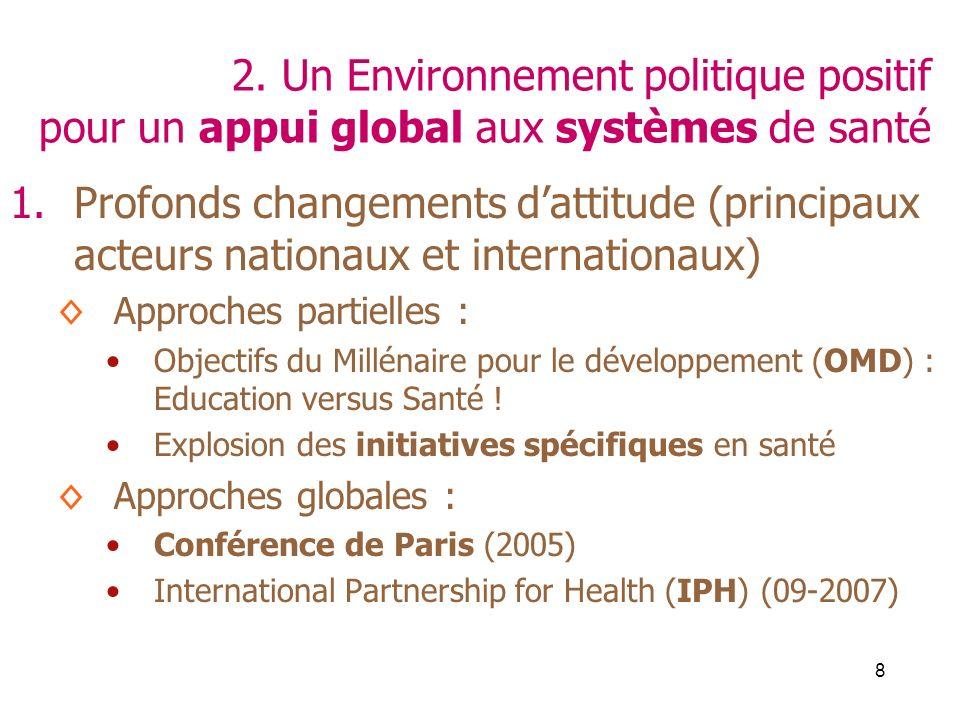 8 2. Un Environnement politique positif pour un appui global aux systèmes de santé 1.Profonds changements dattitude (principaux acteurs nationaux et i