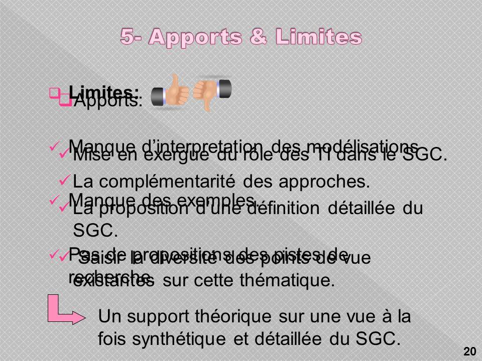 SC Connaissances SR Individus + Moyens daction SSGC SEE Contraintes / Normes SS Stratégies SGC Modélisation 19 connaissances individuelles SP Individu