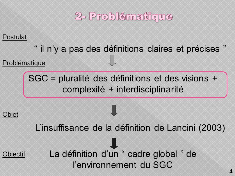 il ny a pas des définitions claires et précises Linsuffisance de la définition de Lancini (2003) La définition dun cadre global de lenvironnement du SGC 4 Postulat Problématique Objet Objectif SGC = pluralité des définitions et des visions + complexité + interdisciplinarité