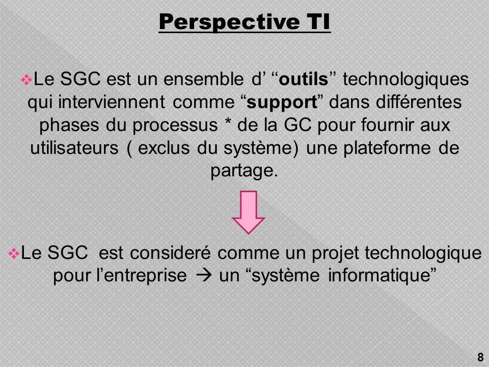 Perspective TI Le SGC est un ensemble d outils technologiques qui interviennent comme support dans différentes phases du processus * de la GC pour fournir aux utilisateurs ( exclus du système) une plateforme de partage.