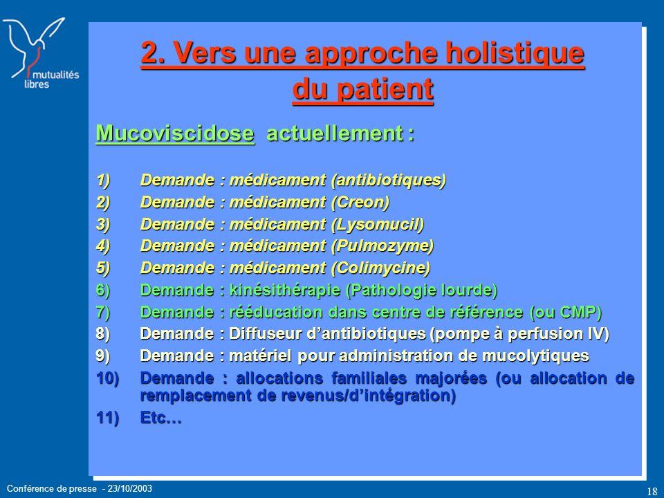 Conférence de presse - 23/10/2003 18 Mucoviscidose actuellement : 1)Demande : médicament (antibiotiques) 2)Demande : médicament (Creon) 3)Demande : médicament (Lysomucil) 4)Demande : médicament (Pulmozyme) 5)Demande : médicament (Colimycine) 6)Demande : kinésithérapie (Pathologie lourde) 7)Demande : rééducation dans centre de référence (ou CMP) 8)Demande : Diffuseur dantibiotiques (pompe à perfusion IV) 9)Demande : matériel pour administration de mucolytiques 10)Demande : allocations familiales majorées (ou allocation de remplacement de revenus/dintégration) 11)Etc… 2.