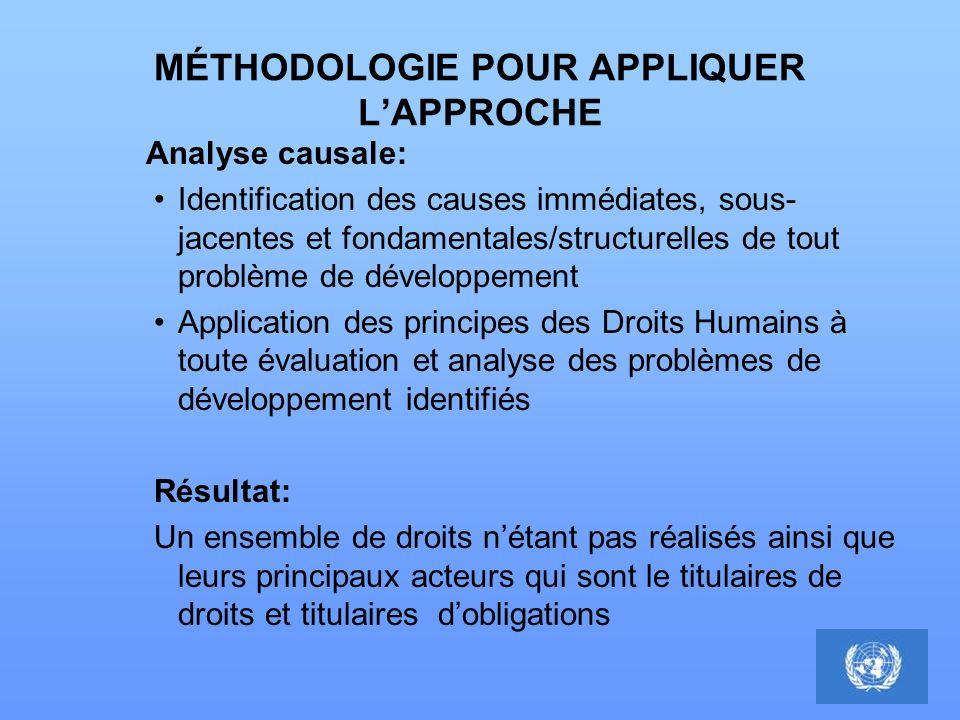 MÉTHODOLOGIE POUR APPLIQUER LAPPROCHE Analyse causale: Identification des causes immédiates, sous- jacentes et fondamentales/structurelles de tout pro