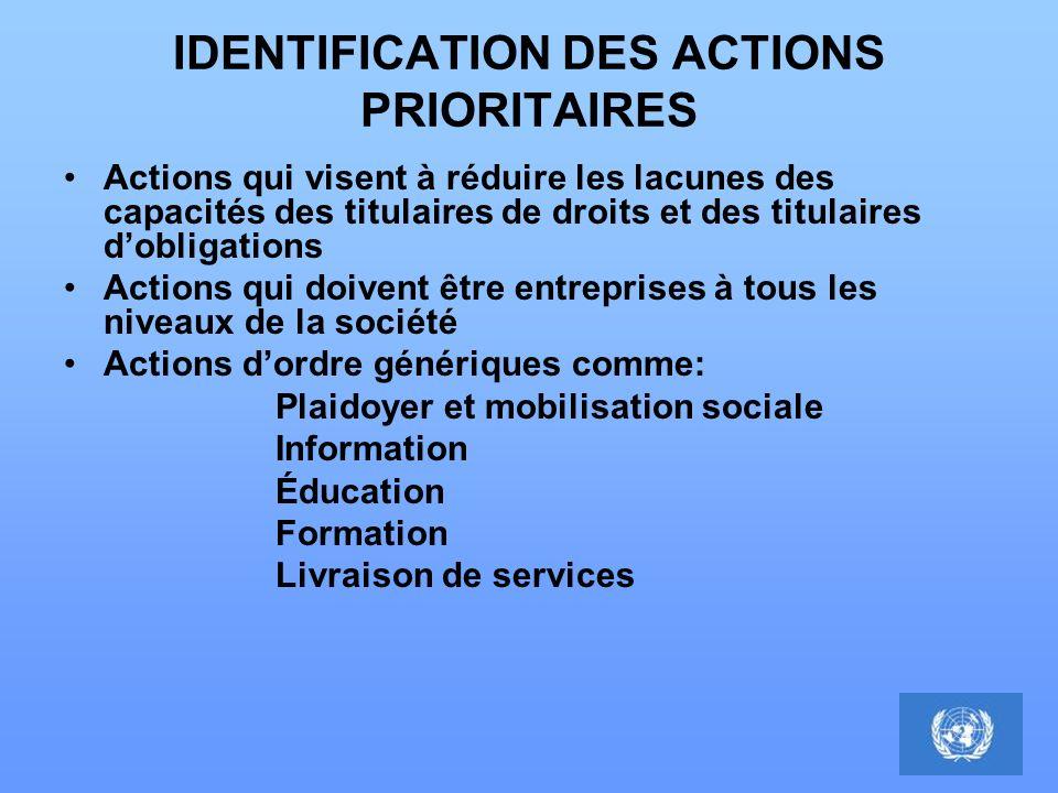 IDENTIFICATION DES ACTIONS PRIORITAIRES Actions qui visent à réduire les lacunes des capacités des titulaires de droits et des titulaires dobligations