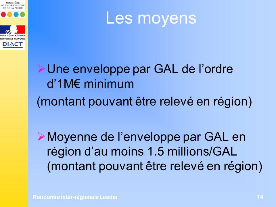 Rencontre inter-régionale Leader 14 Les moyens Une enveloppe par GAL de lordre d1M minimum (montant pouvant être relevé en région) Moyenne de lenveloppe par GAL en région dau moins 1.5 millions/GAL (montant pouvant être relevé en région)
