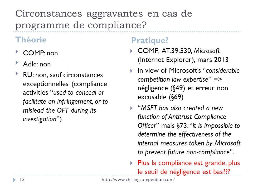 Circonstances aggravantes en cas de programme de compliance? Théorie Pratique? COMP: non Adlc: non RU: non, sauf circonstances exceptionnelles (compli