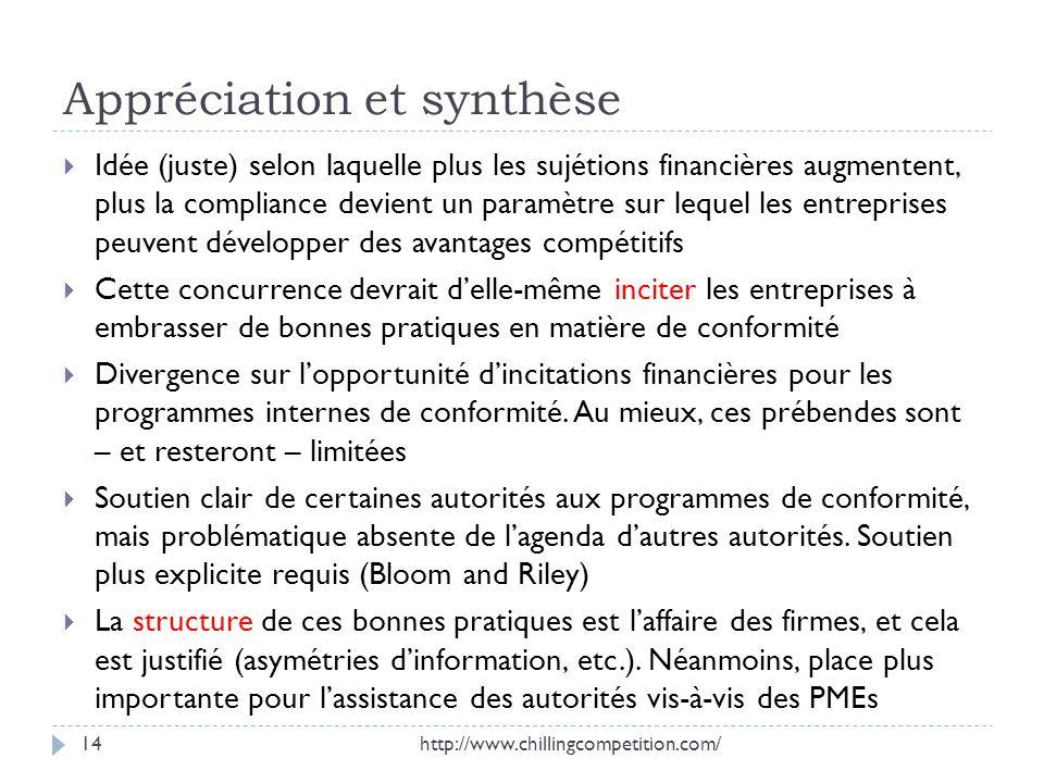 Appréciation et synthèse Idée (juste) selon laquelle plus les sujétions financières augmentent, plus la compliance devient un paramètre sur lequel les