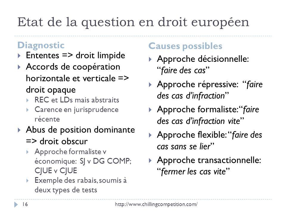 Etat de la question en droit européen Diagnostic Causes possibles Ententes => droit limpide Accords de coopération horizontale et verticale => droit o