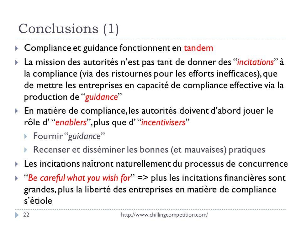 Conclusions (1) Compliance et guidance fonctionnent en tandem La mission des autorités nest pas tant de donner des incitations à la compliance (via de