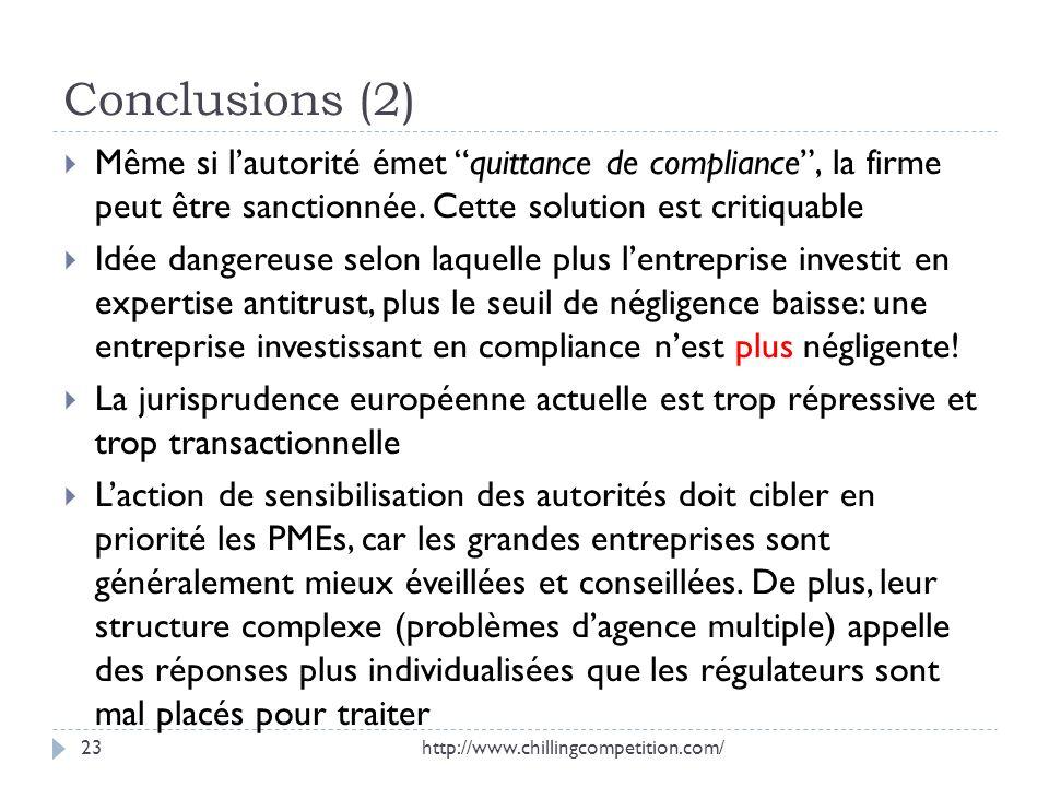 Conclusions (2) Même si lautorité émet quittance de compliance, la firme peut être sanctionnée. Cette solution est critiquable Idée dangereuse selon l