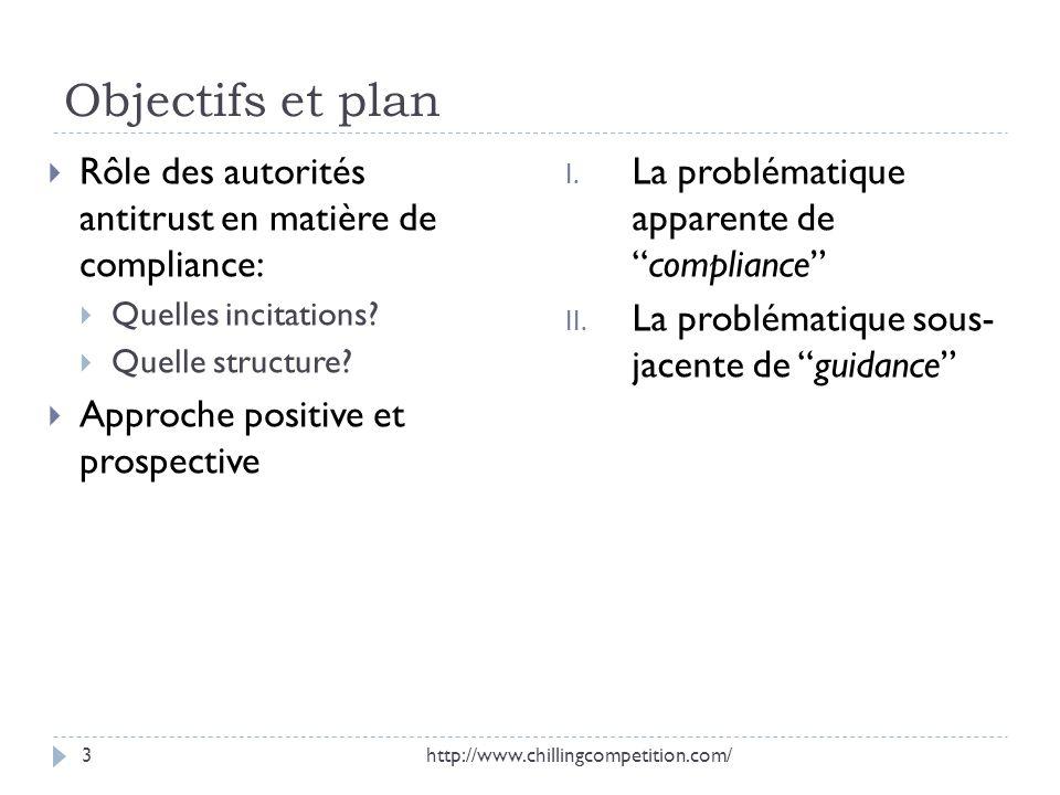 Objectifs et plan I. La problématique apparente decompliance II. La problématique sous- jacente de guidance Rôle des autorités antitrust en matière de