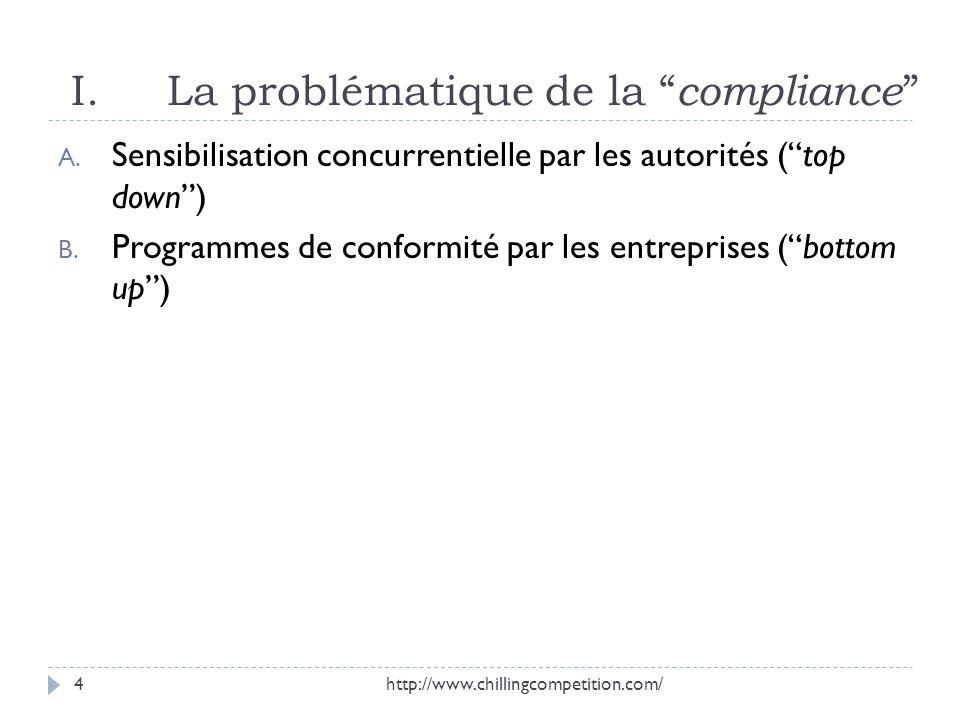 I.La problématique de la compliance A. Sensibilisation concurrentielle par les autorités (top down) B. Programmes de conformité par les entreprises (b
