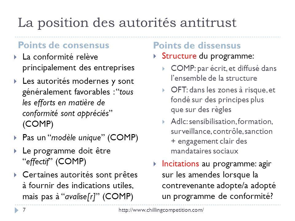 La position des autorités antitrust Points de consensus Points de dissensus La conformité relève principalement des entreprises Les autorités modernes
