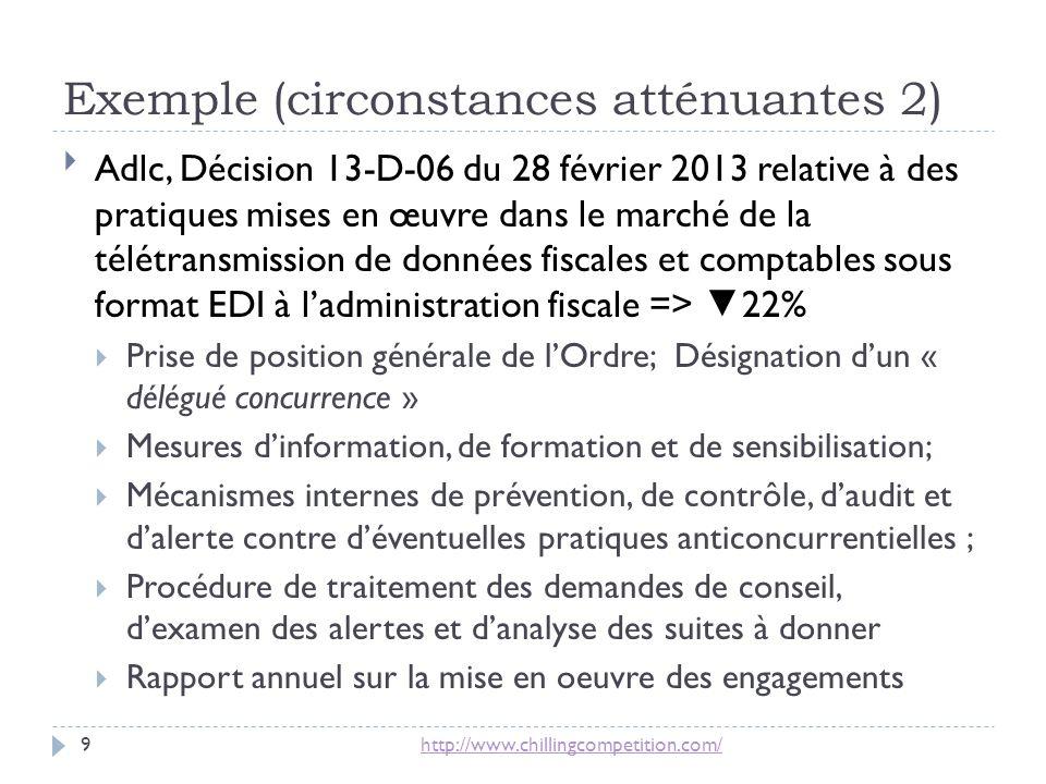 Exemple (circonstances atténuantes 2) Adlc, Décision 13-D-06 du 28 février 2013 relative à des pratiques mises en œuvre dans le marché de la télétrans