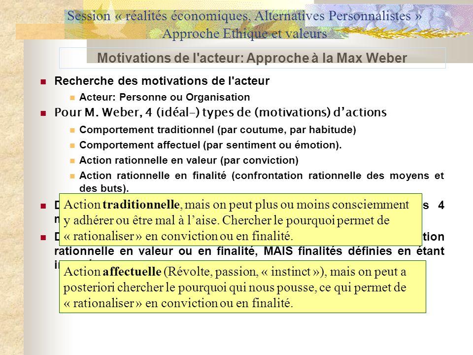 Recherche des motivations de l'acteur Acteur: Personne ou Organisation Pour M. Weber, 4 (idéal-) types de (motivations) dactions Comportement traditio
