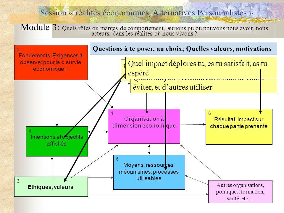 Session « réalités économiques, Alternatives Personnalistes » 2 Fondements, Exigences à observer pour la « survie économique » 3 Ethiques, valeurs 1 O