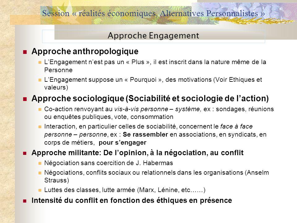 Session « réalités économiques, Alternatives Personnalistes » Approche anthropologique LEngagement nest pas un « Plus », il est inscrit dans la nature