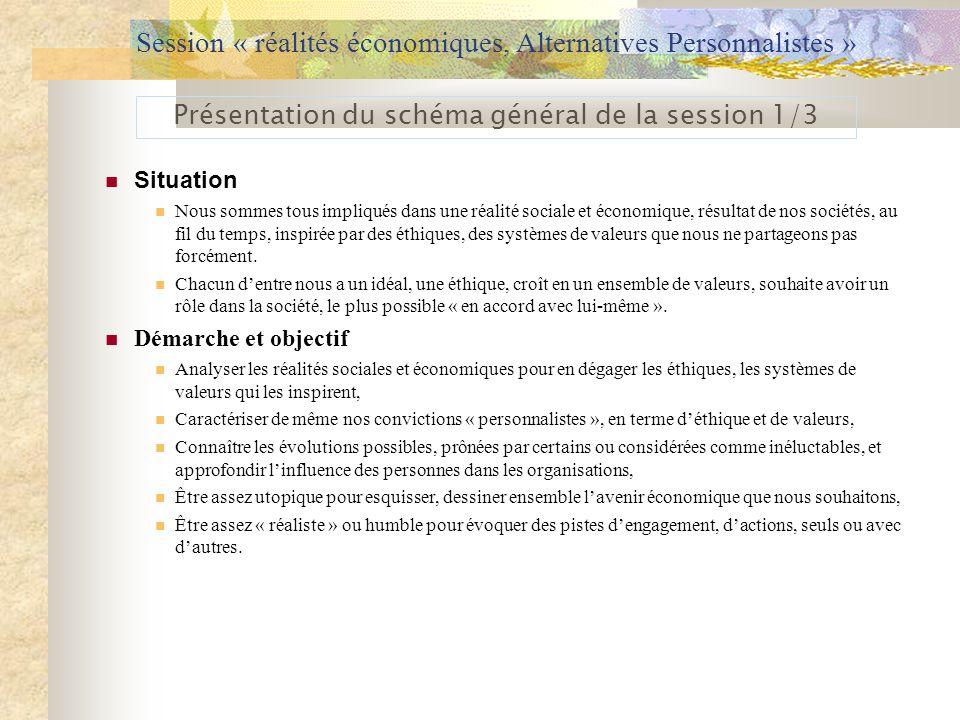 Session « réalités économiques, Alternatives Personnalistes » Situation Nous sommes tous impliqués dans une réalité sociale et économique, résultat de