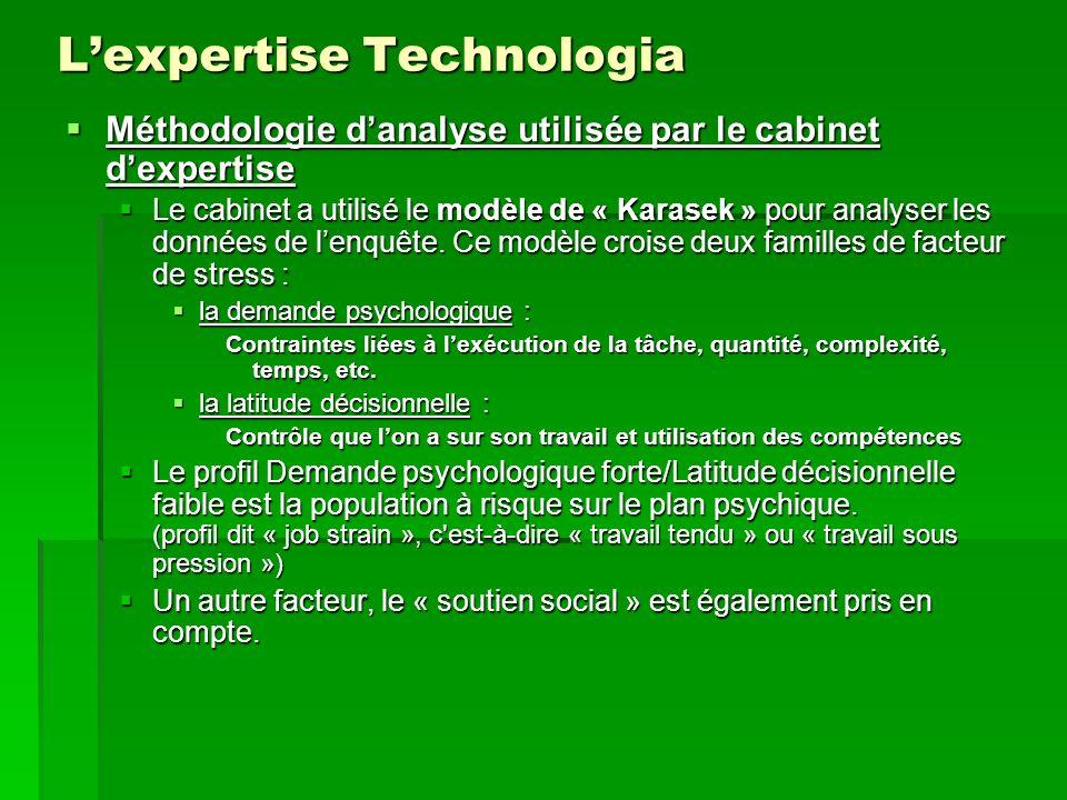 Lexpertise Technologia Méthodologie danalyse utilisée par le cabinet dexpertise Méthodologie danalyse utilisée par le cabinet dexpertise Le cabinet a