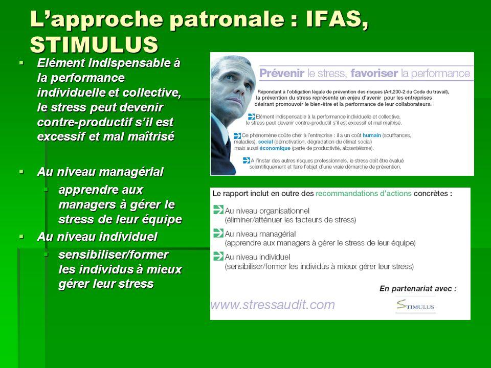 Lapproche patronale : IFAS, STIMULUS Elément indispensable à la performance individuelle et collective, le stress peut devenir contre-productif sil es