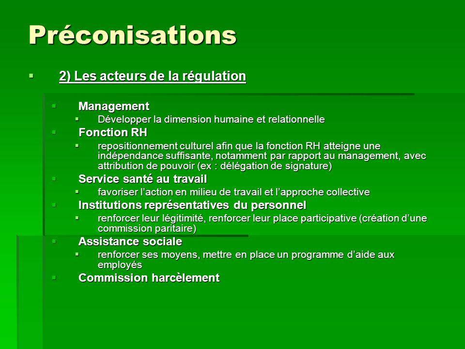 Préconisations 2) Les acteurs de la régulation 2) Les acteurs de la régulation Management Management Développer la dimension humaine et relationnelle