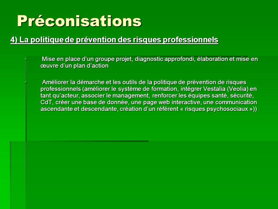 Préconisations 4) La politique de prévention des risques professionnels Mise en place dun groupe projet, diagnostic approfondi, élaboration et mise en