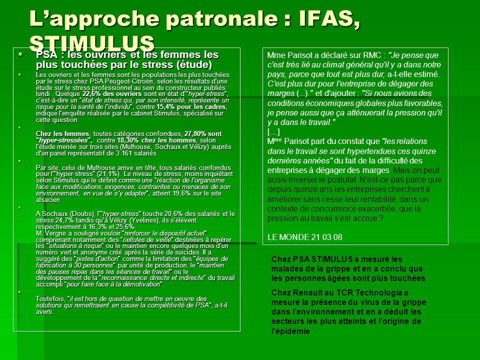 Lapproche patronale : IFAS, STIMULUS PSA : les ouvriers et les femmes les plus touchées par le stress (étude) PSA : les ouvriers et les femmes les plu