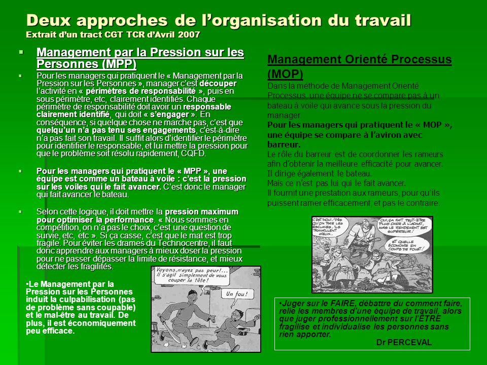 Deux approches de lorganisation du travail Extrait dun tract CGT TCR dAvril 2007 Management par la Pression sur les Personnes (MPP) Management par la