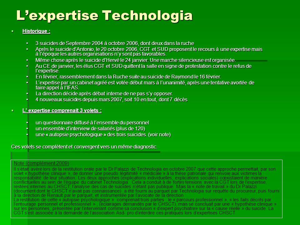Lexpertise Technologia Participation : anormalement importante pour ce type denquête 57% Renault + prestataires, 63% des salariés Renault.