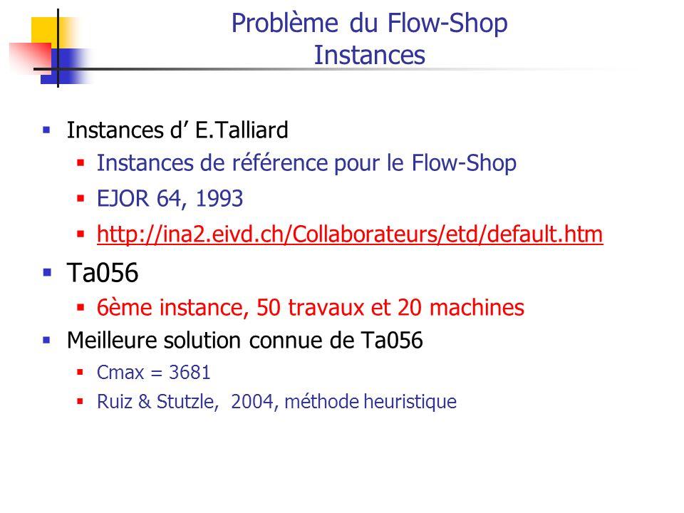 Problème du Flow-Shop Instances Instances d E.Talliard Instances de référence pour le Flow-Shop EJOR 64, 1993 http://ina2.eivd.ch/Collaborateurs/etd/default.htm Ta056 6ème instance, 50 travaux et 20 machines Meilleure solution connue de Ta056 Cmax = 3681 Ruiz & Stutzle, 2004, méthode heuristique
