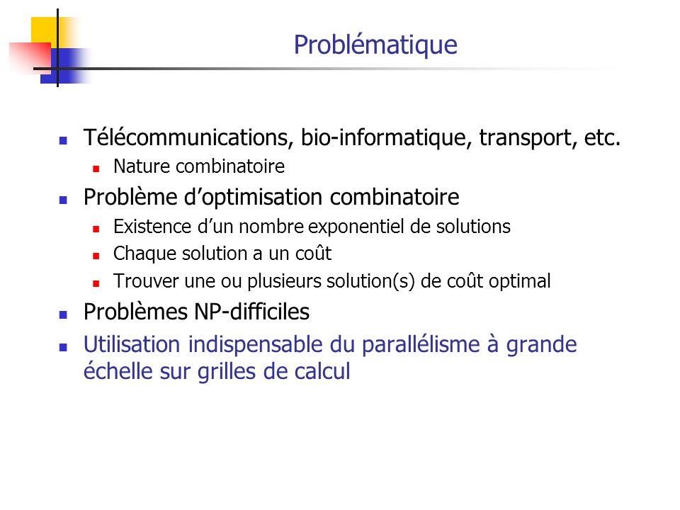 Approche Parallèle Grille Proposée Processus Coordinateur(2) Existence de deux copies dun même intervalle [A,B[: intervalle en cours dexploration par un processus P [A,B[: la copie de [A,B[ dans I (processus coordinateur) Exploration Processus P incrémente A Découpages Processus coordinateur décrémente B Actualisation et sauvegarde dun intervalle [A,B[ [A,B[^[A,B[ [max(A,A),min(B,B)[ Tolérance aux pannes du fermier sauvegarder régulièrement I dans un fichier Initialiser I par ce fichier en cas de panne Fin des traitements I={ }