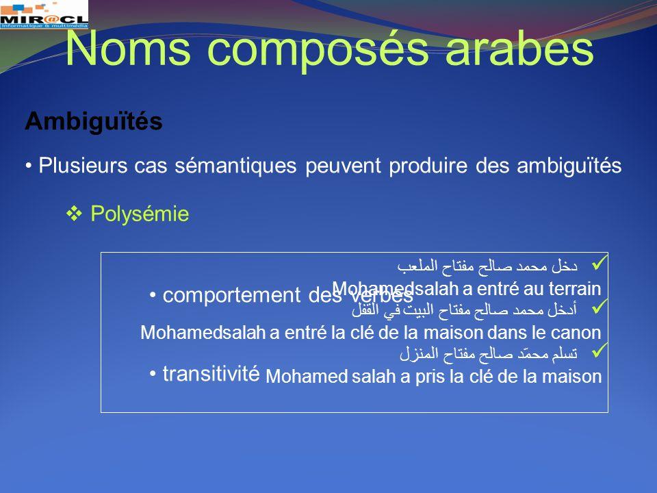 Noms composés arabes Ambiguïtés Plusieurs cas sémantiques peuvent produire des ambiguïtés دخل محمد صالح مفتاح الملعب Mohamedsalah a entré au terrain أ
