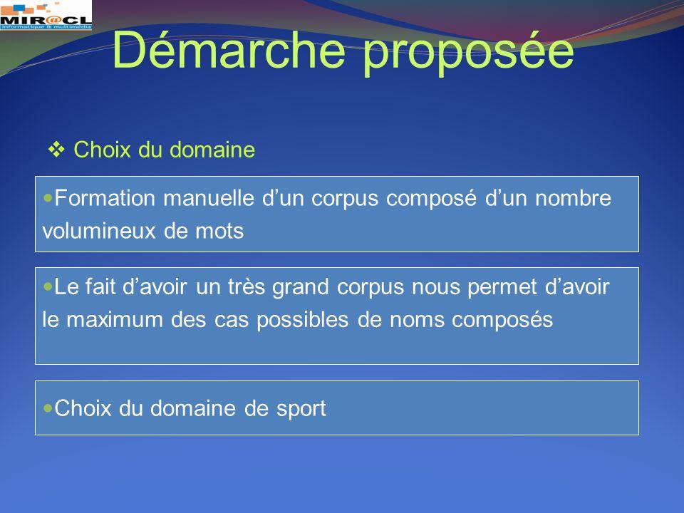 Démarche proposée Choix du domaine Formation manuelle dun corpus composé dun nombre volumineux de mots Le fait davoir un très grand corpus nous permet
