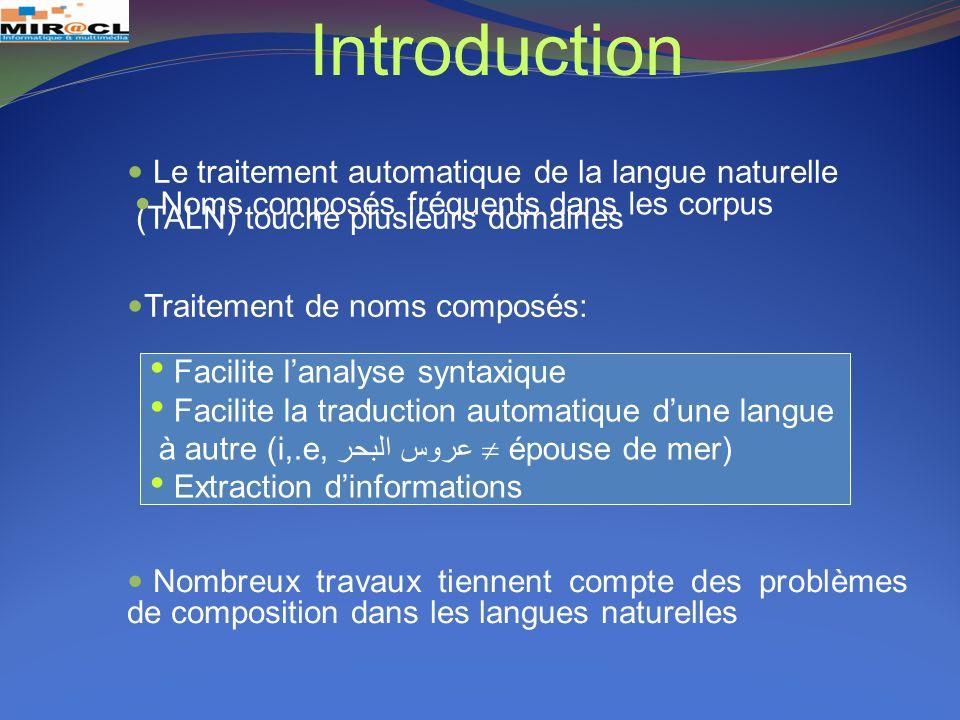 Le traitement automatique de la langue naturelle (TALN) touche plusieurs domaines Traitement de noms composés: Facilite lanalyse syntaxique Facilite l