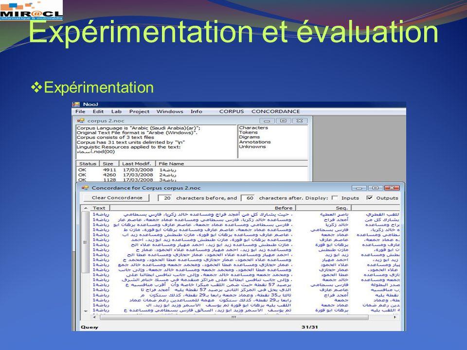 Expérimentation Expérimentation et évaluation