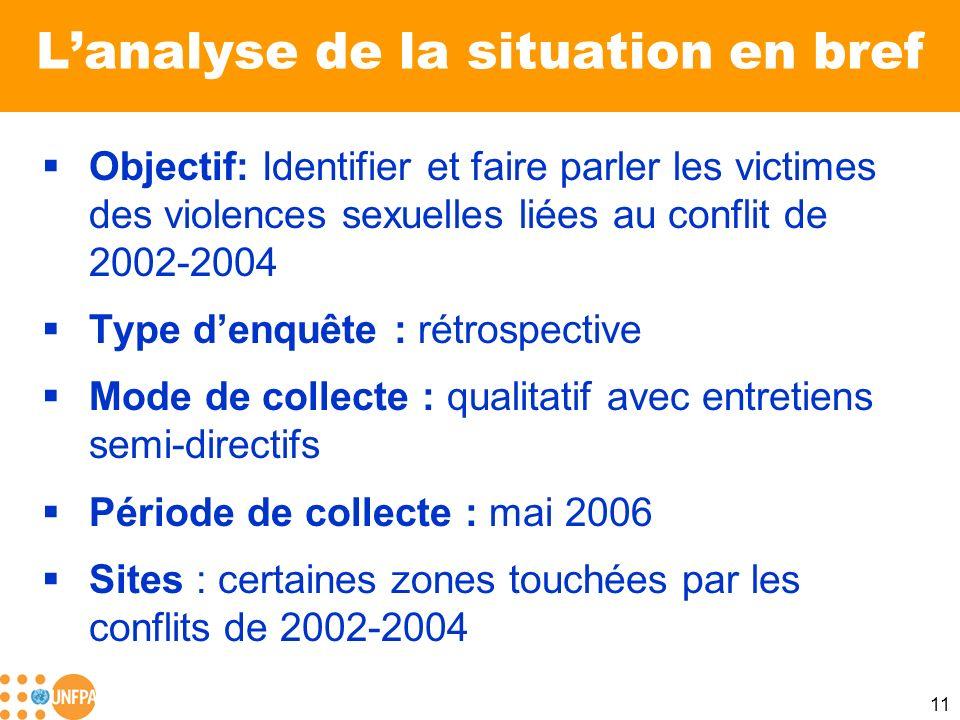 11 Lanalyse de la situation en bref Objectif: Identifier et faire parler les victimes des violences sexuelles liées au conflit de 2002-2004 Type denqu