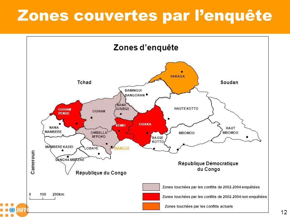12 Zones couvertes par lenquête VAKAGA HAUTE KOTTO HAUT MBOMOU BASSE KOTTO OUAKA KEMO BAMINGUI BANGORAN NANA GRIBIZI OMBELLA MPOKO LOBAYE OUHAM PENDE