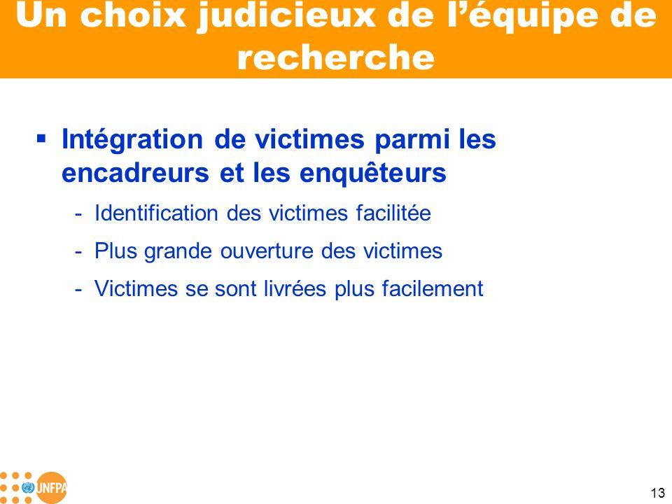 13 Un choix judicieux de léquipe de recherche Intégration de victimes parmi les encadreurs et les enquêteurs -Identification des victimes facilitée -P
