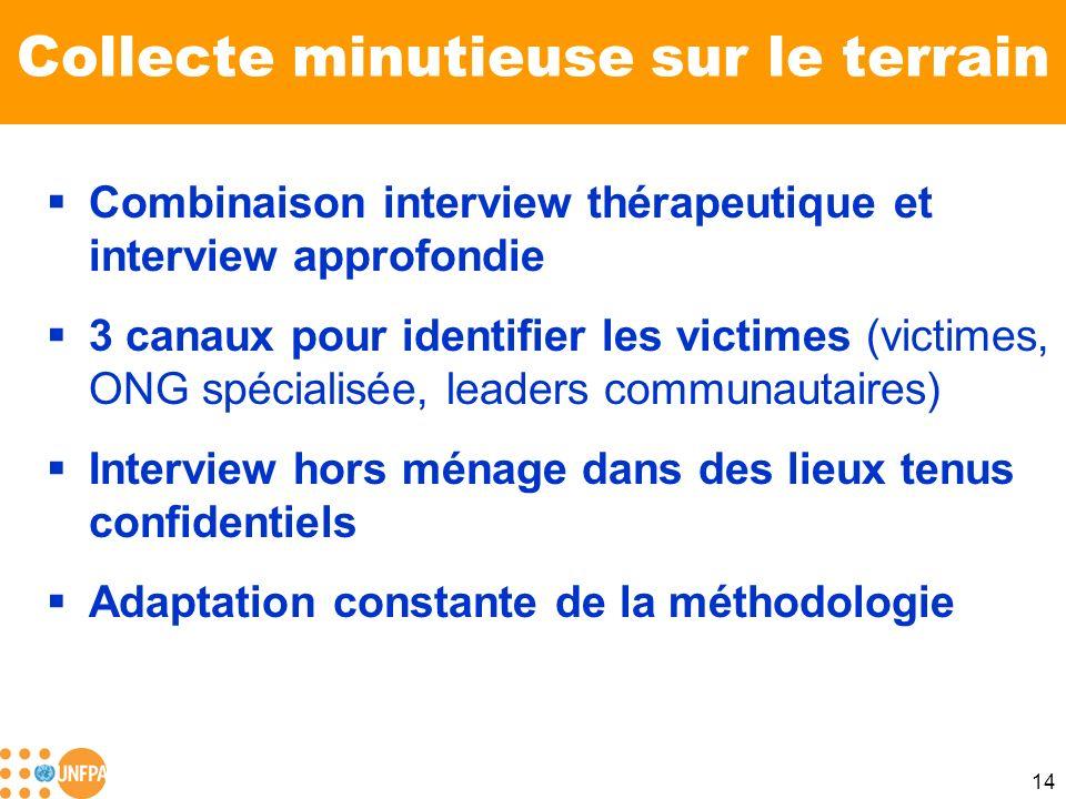14 Collecte minutieuse sur le terrain Combinaison interview thérapeutique et interview approfondie 3 canaux pour identifier les victimes (victimes, ON