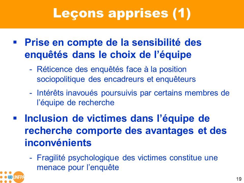 19 Leçons apprises (1) Prise en compte de la sensibilité des enquêtés dans le choix de léquipe -Réticence des enquêtés face à la position sociopolitiq
