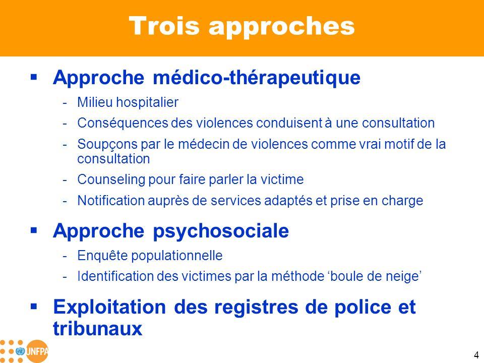 4 Trois approches Approche médico-thérapeutique -Milieu hospitalier -Conséquences des violences conduisent à une consultation -Soupçons par le médecin