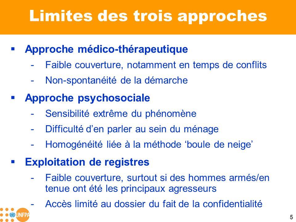5 Limites des trois approches Approche médico-thérapeutique -Faible couverture, notamment en temps de conflits -Non-spontanéité de la démarche Approch